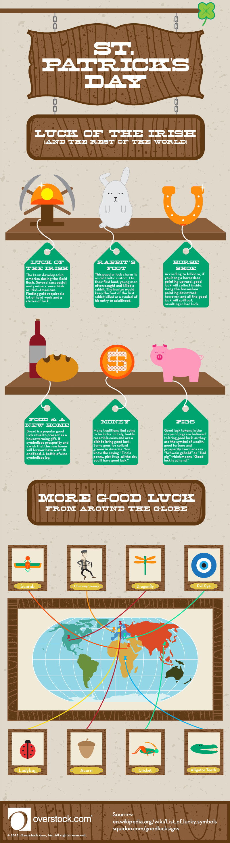 St. Patrick's Day Infographic from Overstock.com