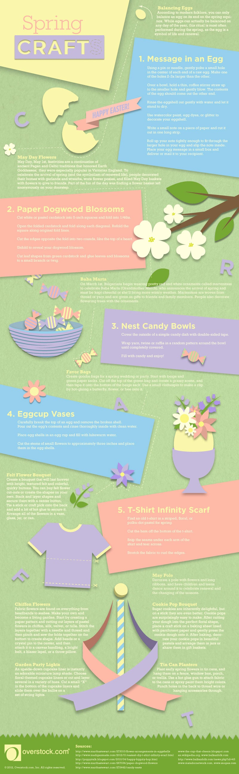 Spring Crafts Infographic from Overstock.com