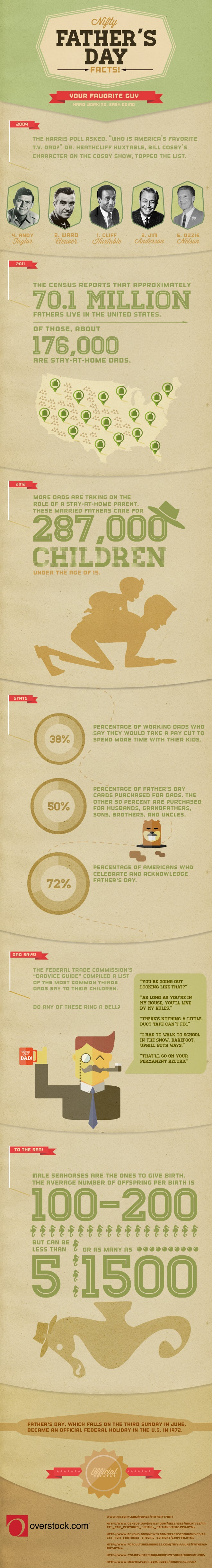 Father's Day Infographic from Overstock.com