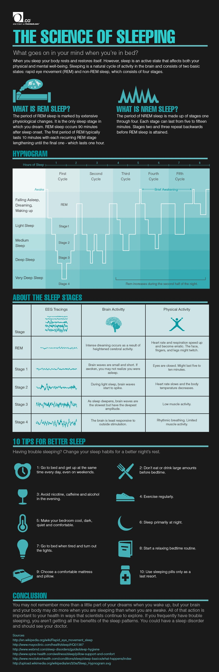 Science of Sleep Infographic from Overstock.com
