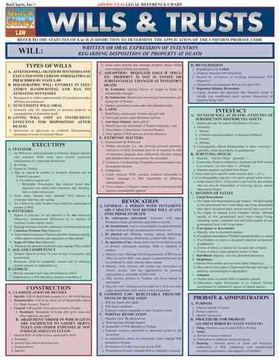 Wills and Trusts (Cards)