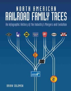 North American Railroad Family Trees: An Infographic History of the Industry's Mergers and Evolution (Hardcover)