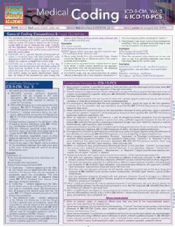 Medical Coding Quick Reference Card: ICD-9-CM, Vol. 3 & ICD-10-PCS (Cards)