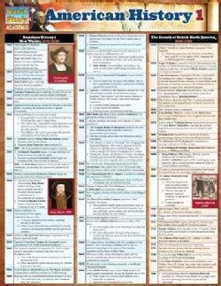 American History 1 (Cards)