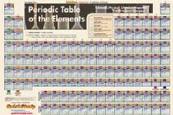 Periodic Table (Wallchart)