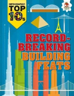 Record-Breaking Building Feats (Hardcover)