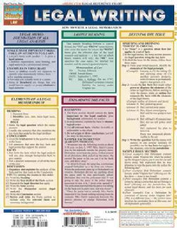 Legal Writing Quick Reference Guide (Cards)
