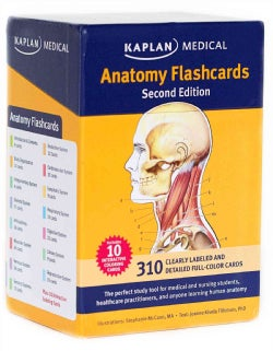 Anatomy Flashcards (Cards)