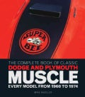 The Complete Book of Classic Dodge and Plymouth Muscle (Paperback)