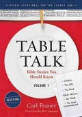 Table Talk Devotional: Bible Stories You Should Know (Paperback)