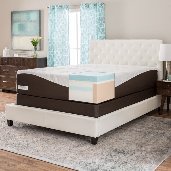 ComforPedic from BeautyRest 14-inch Full-size Gel Memory Foam Mattress Set