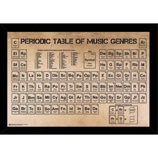 Periodic Table of Music (24-inch x 36-inch) with Contemporary Poster Frame