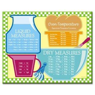 CounterArt Measure of a Good Cook Glass Cutting Board