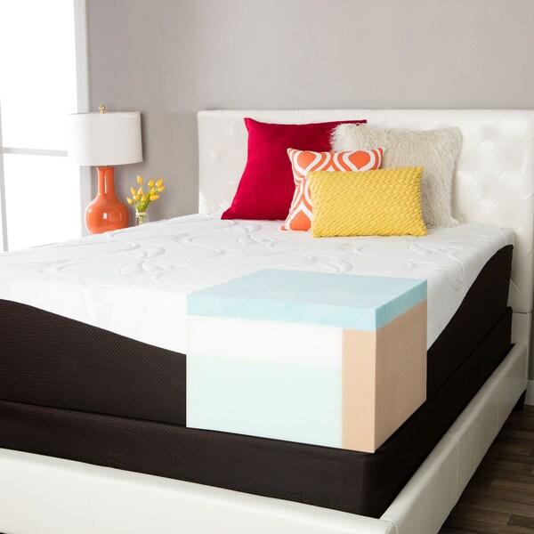 ComforPedic from Beautyrest Choose Your Comfort 14-inch Queen-size Gel Memory Foam Mattress Set