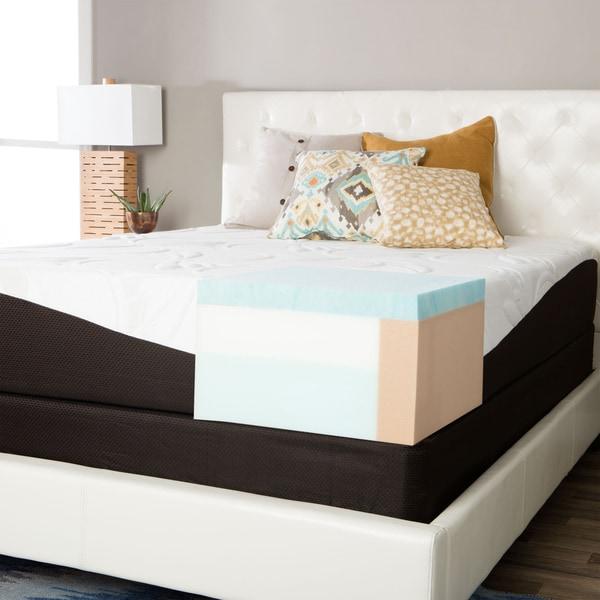 ComforPedic from Beautyrest Choose Your Comfort 12-inch Queen-size Gel Memory Foam Mattress Set
