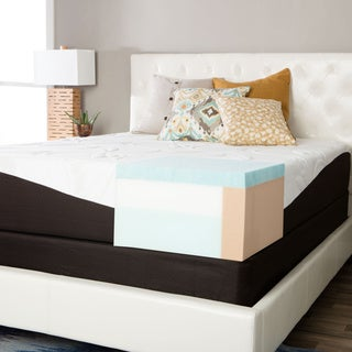ComforPedic from Beautyrest Choose Your Comfort 12-inch Queen-size Gel Memory Foam Mattress Set