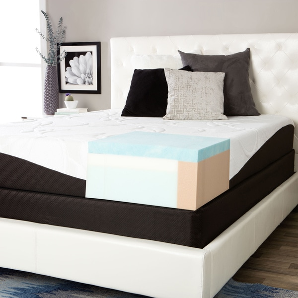 ComforPedic from Beautyrest Choose Your Comfort 10-inch Queen-size Gel Memory Foam Mattress Set