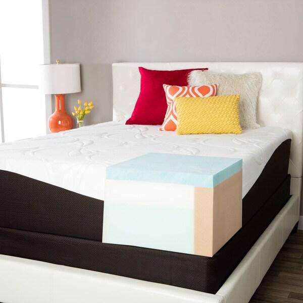 ComforPedic from Beautyrest Choose Your Comfort 14-inch Full-size Gel Memory Foam Mattress Set