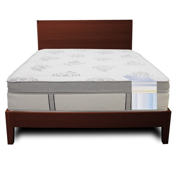 PostureLoft Summerville 14-Inch Hybrid Cool Gel Memory Foam and Innerspring Mattress, Twin XL Size