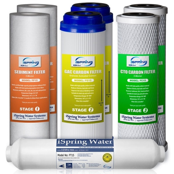 iSpring F7RO 1-year Filter Replacement Supply for RCC7/RCC7P/RCW5/RCC1UP and Others 19134859