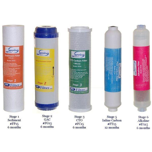 iSpring F9K 1-year Replacement Filter Set for Alkaline RO Water Filter (Fits iSpring RCC7AK, RCC7PAK, and RCC1PAK) 19134861