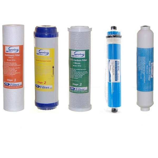 iSpring F15-75 5-stage 75GPD Plastic Reverse Osmosis 2-year Supply Filter Pack (Fits RCC7, RCC7P, or RCW7) 19150318