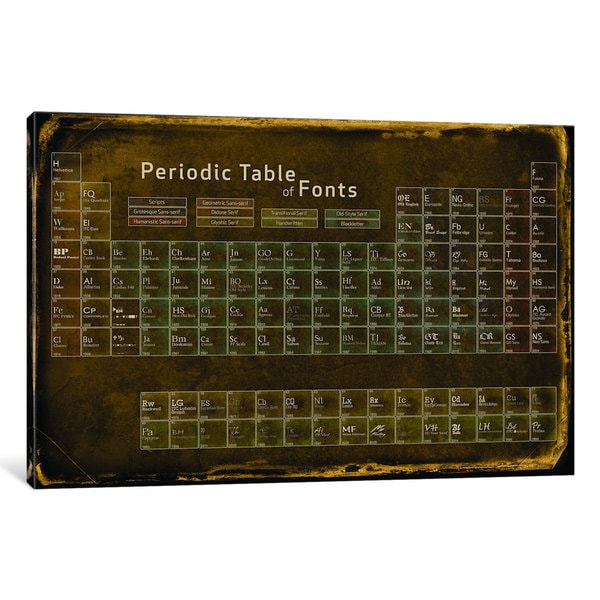 iCanvas Periodic Table of Fonts #4 by 5by5collective Canvas Print