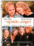 Upside of Anger (DVD)