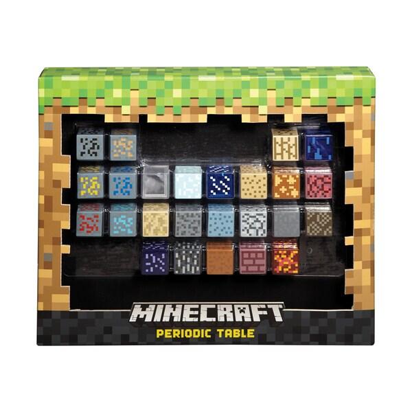 Minecraft Periodic Table 25897202