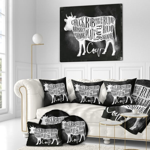 Designart 'Beef cutting scheme chalk' Farmhouse Animal Painting Print on Wrapped Canvas 35421011