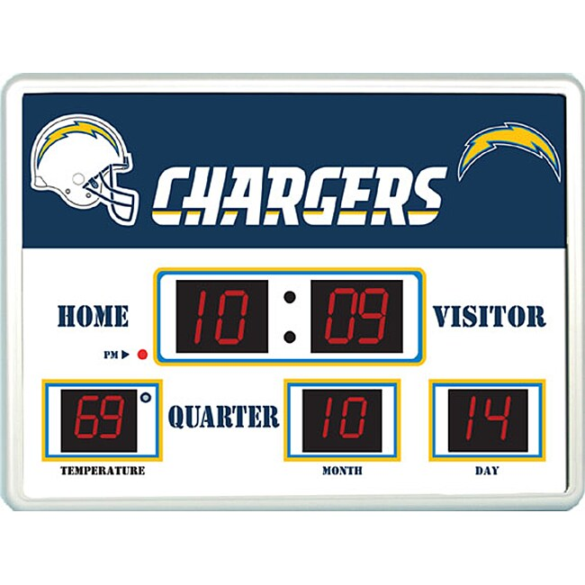 San Diego Chargers Football Scores: San Diego Chargers Scoreboard Clock