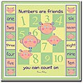 Grace Riley 'Numbers are Friends' Framed Canvas Art