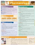 Pharmacology Quick Reference Guide (Cards)