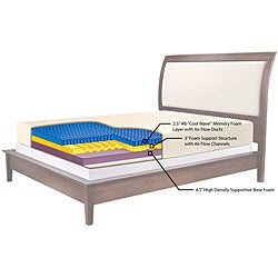 Sarah Peyton Convection Cooled 10-inch Queen-size Memory Foam Mattress