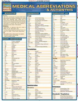 Medical Abbreviations & Acronyms Quick Reference Guide (Cards)