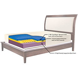 Sarah Peyton Convection Cooled 14-inch Queen-size Memory Foam Mattress