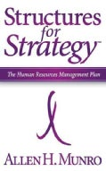 Structures for Strategy: The Human Resources Management Plan (Paperback)