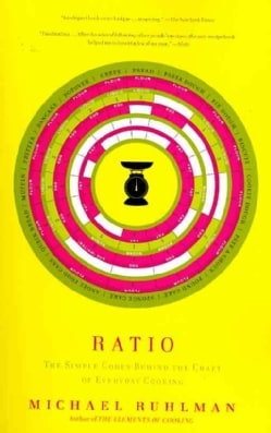 Ratio: The Simple Codes Behind the Craft of Everyday Cooking (Paperback)
