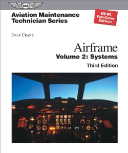 Airframe: Systems (Hardcover)