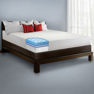 SwissLux 8-inch Full-size European-style Memory Foam Mattress