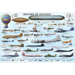 Eurographics Inc 1000-piece History of Aviation Puzzle