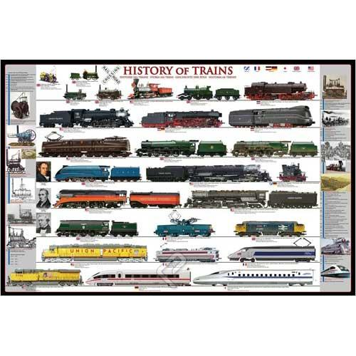 Eurographics 1000-piece History of Trains Puzzle