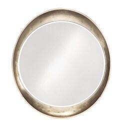 Locus Mirror