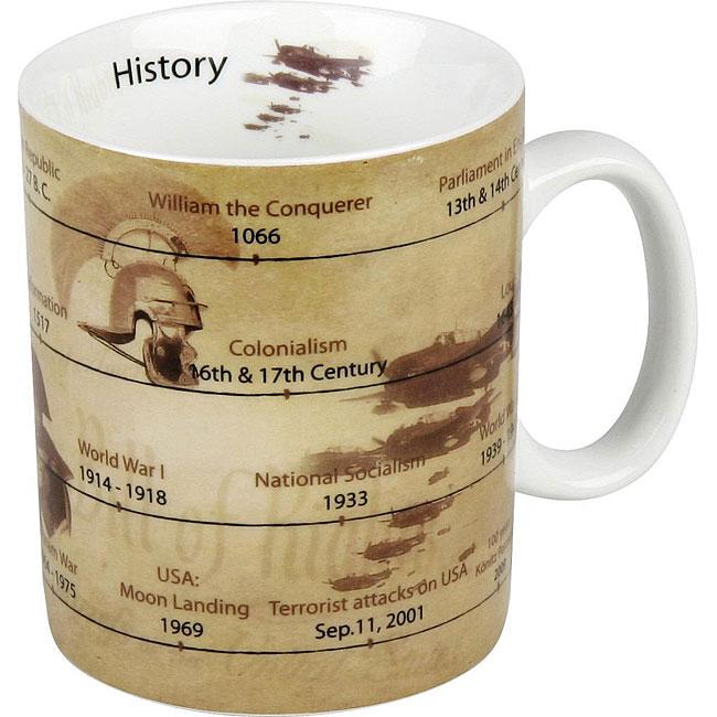 Konitz Science History Mugs (Set of 4)