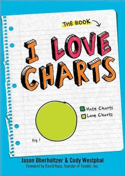 I Love Charts: The Book (Paperback)