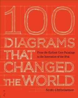 100 Diagrams That Changed the World: From the Earliest Cave Paintings to the Innovation of the iPod (Hardcover)