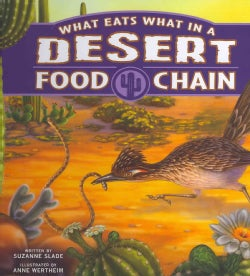 What Eats What in a Desert Food Chain (Hardcover)