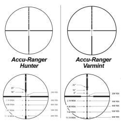 Redfield Revenge 4-12x42mm Riflescope