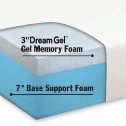 Dream Form 10-inch King-size Gel Memory Foam Mattress