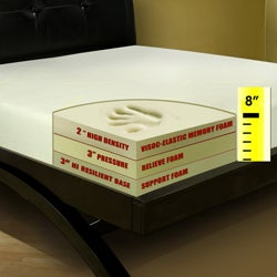 Furniture of America Tranquility 8-inch Full-size Memory Foam Mattress